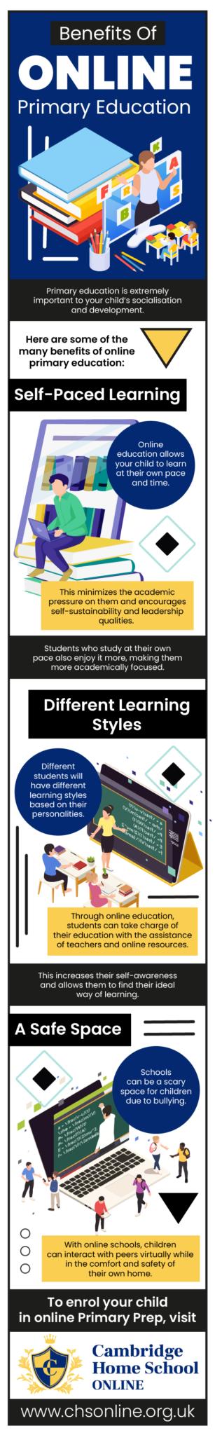 Benefits Of Online Primary School