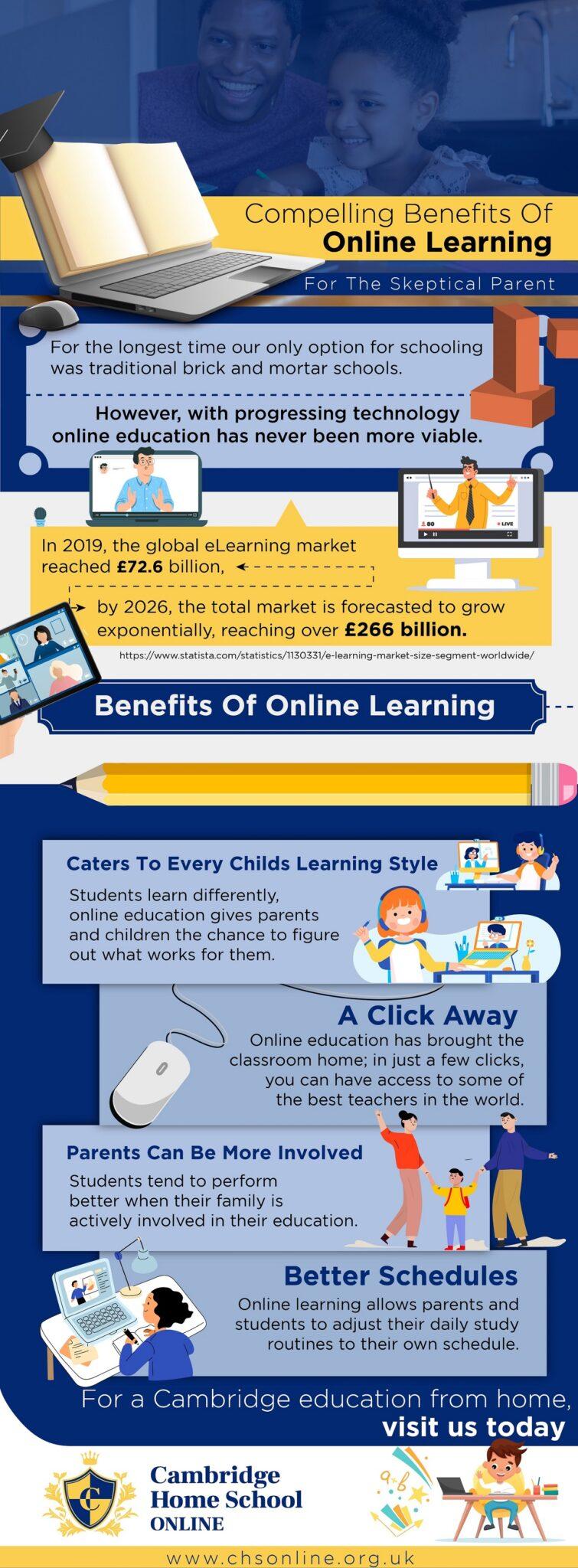 Compelling benefits of online learning for skeptical parents