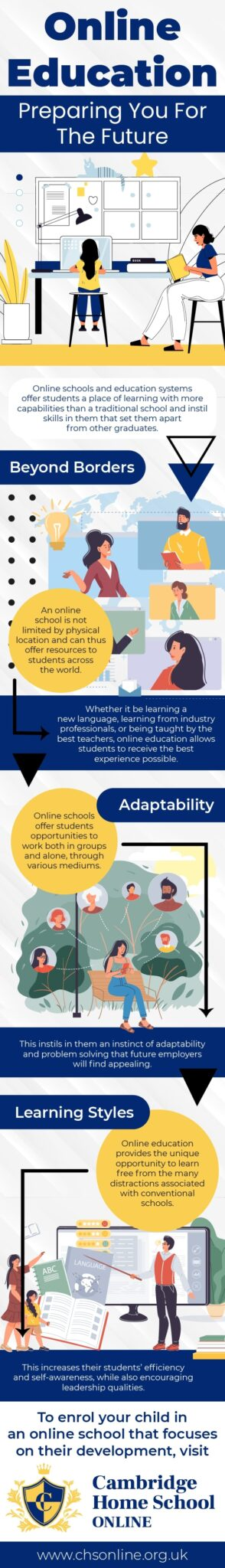 Online education preparing you for the future